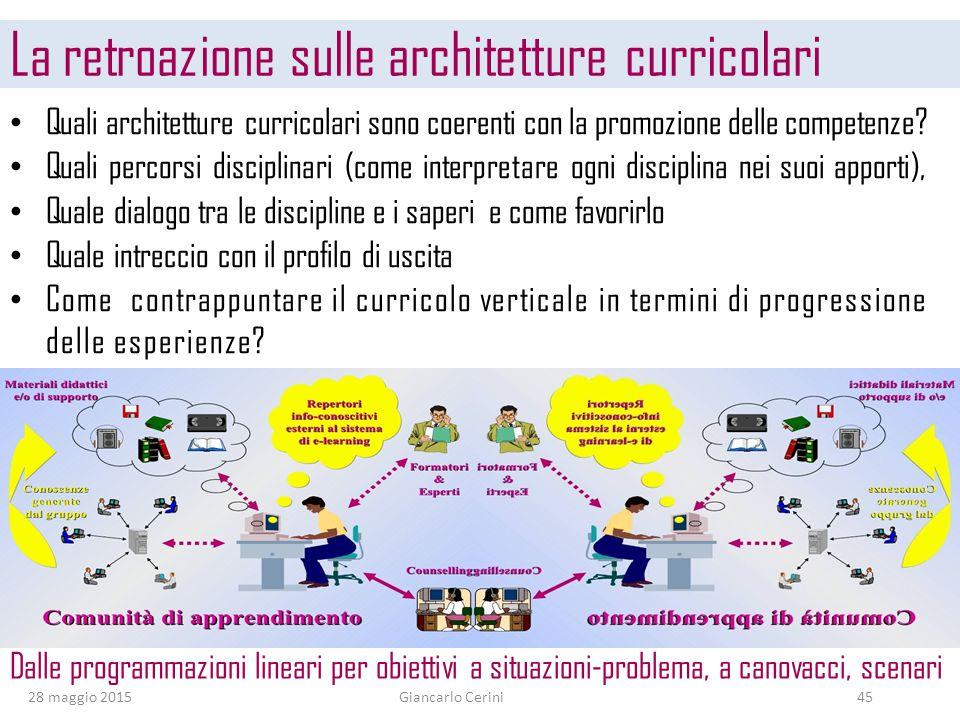 La retroazione sulle architetture curricolari Dalle programmazioni lineari per obiettivi a situazioni-problema, a canovacci, scenari 28 maggio 201545G