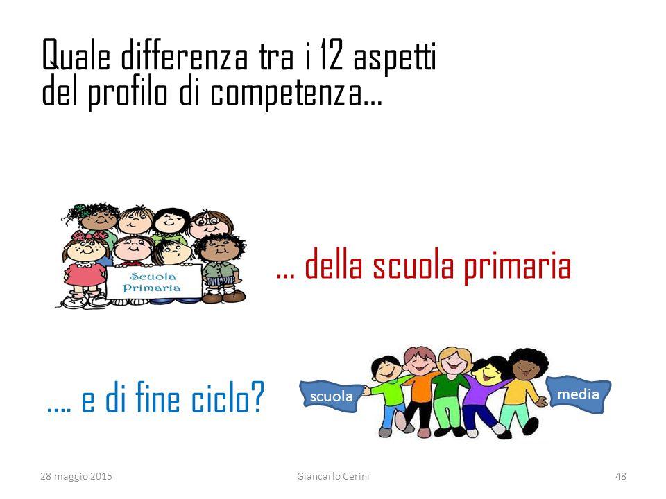 Quale differenza tra i 12 aspetti del profilo di competenza… 28 maggio 2015Giancarlo Cerini media scuola 48 … della scuola primaria …. e di fine ciclo