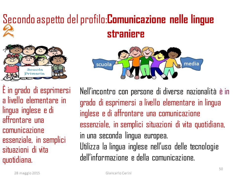 È in grado di esprimersi a livello elementare in lingua inglese e di affrontare una comunicazione essenziale, in semplici situazioni di vita quotidian