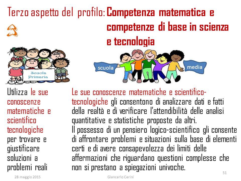 Utilizza le sue conoscenze matematiche e scientifico tecnologiche per trovare e giustificare soluzioni a problemi reali 28 maggio 2015Giancarlo Cerini