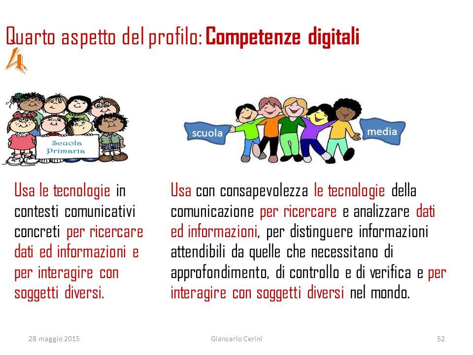 Usa le tecnologie in contesti comunicativi concreti per ricercare dati ed informazioni e per interagire con soggetti diversi. 28 maggio 2015Giancarlo