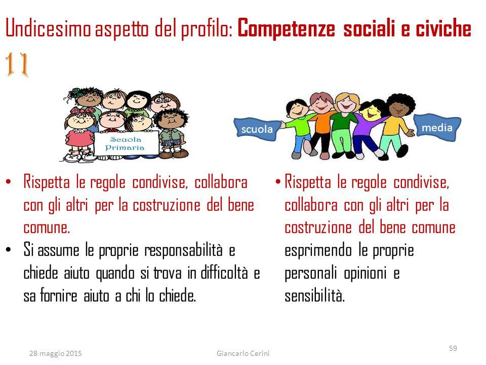 Rispetta le regole condivise, collabora con gli altri per la costruzione del bene comune.