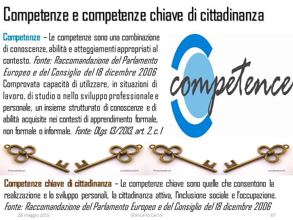 Competenze e competenze chiave di cittadinanza Competenze – Le competenze sono una combinazione di conoscenze, abilità e atteggiamenti appropriati al contesto.