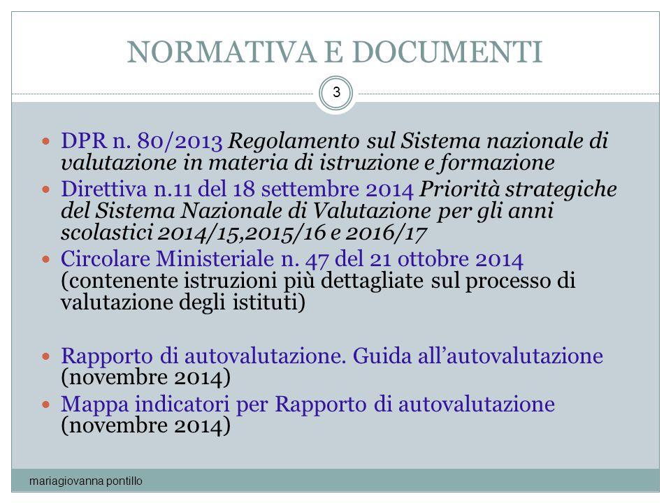 NORMATIVA E DOCUMENTI mariagiovanna pontillo 3 DPR n. 80/2013 Regolamento sul Sistema nazionale di valutazione in materia di istruzione e formazione D