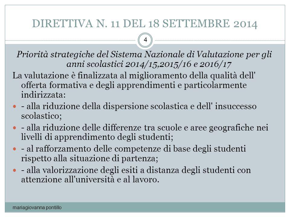 DIRETTIVA N. 11 DEL 18 SETTEMBRE 2014 mariagiovanna pontillo 4 Priorità strategiche del Sistema Nazionale di Valutazione per gli anni scolastici 2014/