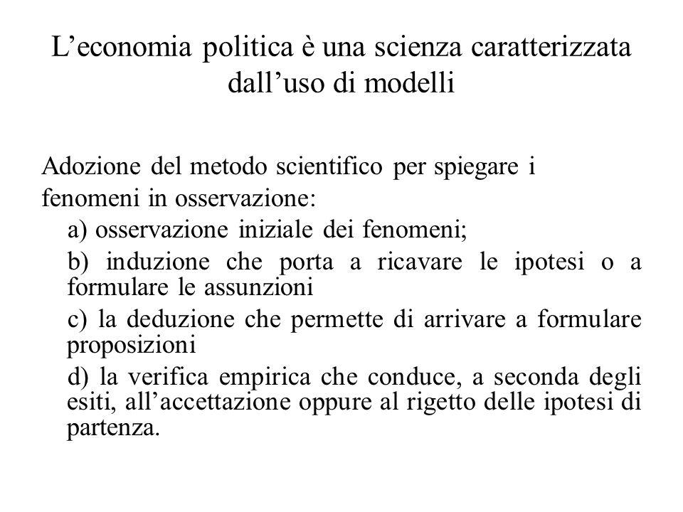 L'economia politica è una scienza caratterizzata dall'uso di modelli Adozione del metodo scientifico per spiegare i fenomeni in osservazione: a) osser