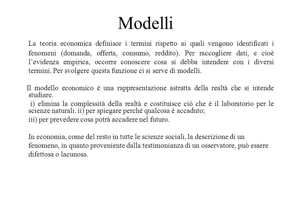 Modelli La teoria economica definisce i termini rispetto ai quali vengono identificati i fenomeni (domanda, offerta, consumo, reddito). Per raccoglier
