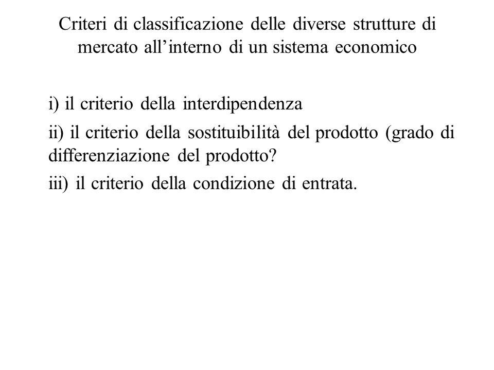 Criteri di classificazione delle diverse strutture di mercato all'interno di un sistema economico i) il criterio della interdipendenza ii) il criterio