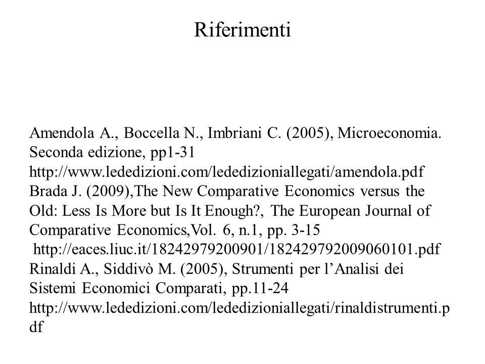Riferimenti Amendola A., Boccella N., Imbriani C. (2005), Microeconomia. Seconda edizione, pp1-31 http://www.lededizioni.com/lededizioniallegati/amend