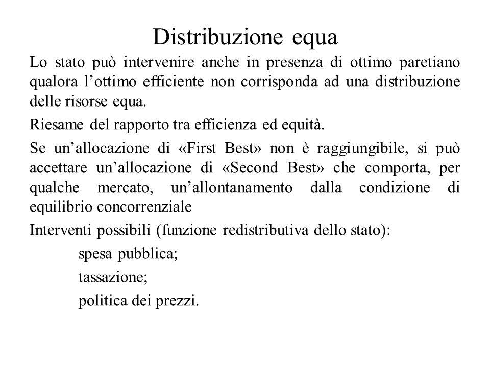 Distribuzione equa Lo stato può intervenire anche in presenza di ottimo paretiano qualora l'ottimo efficiente non corrisponda ad una distribuzione del