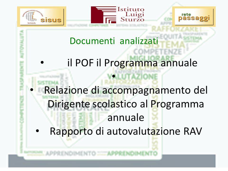 Documenti analizzati il POF il Programma annuale Relazione di accompagnamento del Dirigente scolastico al Programma annuale Rapporto di autovalutazione RAV
