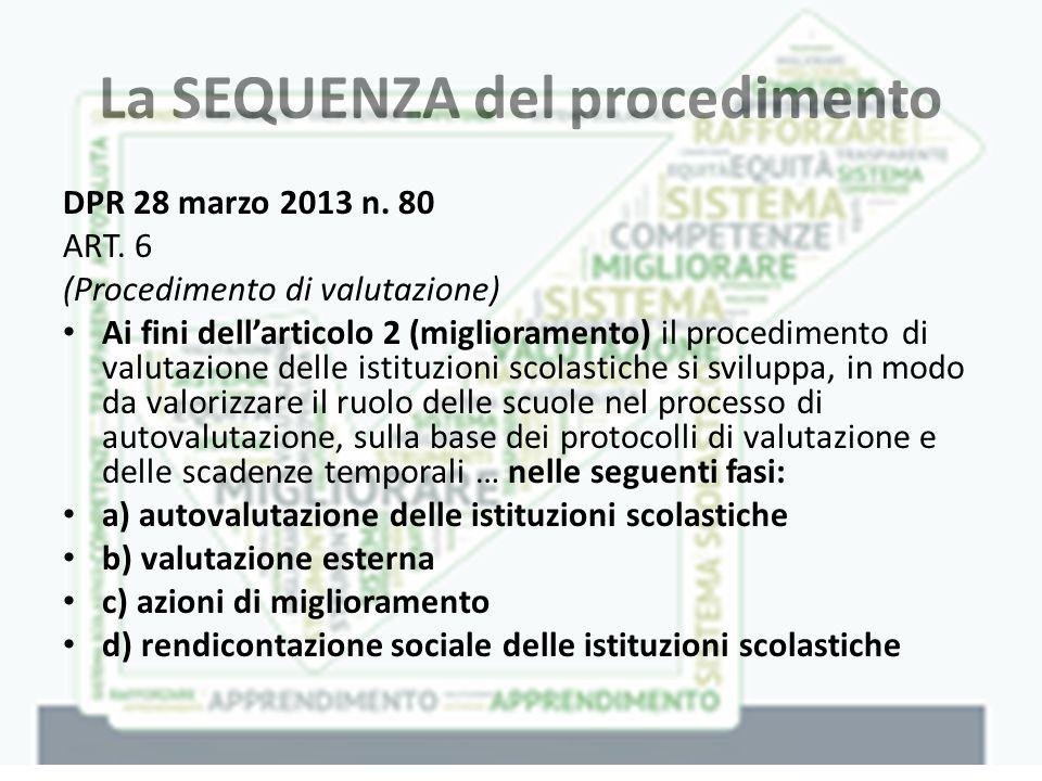 La SEQUENZA del procedimento DPR 28 marzo 2013 n. 80 ART.