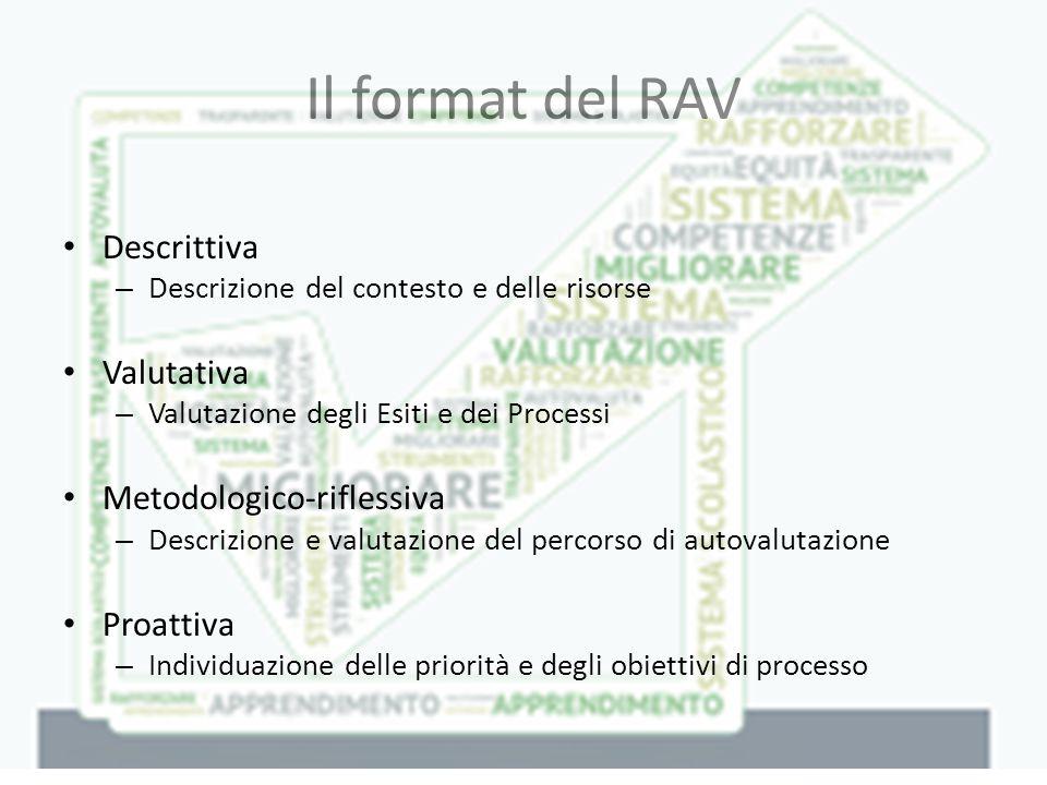 Il format del RAV Descrittiva – Descrizione del contesto e delle risorse Valutativa – Valutazione degli Esiti e dei Processi Metodologico-riflessiva – Descrizione e valutazione del percorso di autovalutazione Proattiva – Individuazione delle priorità e degli obiettivi di processo
