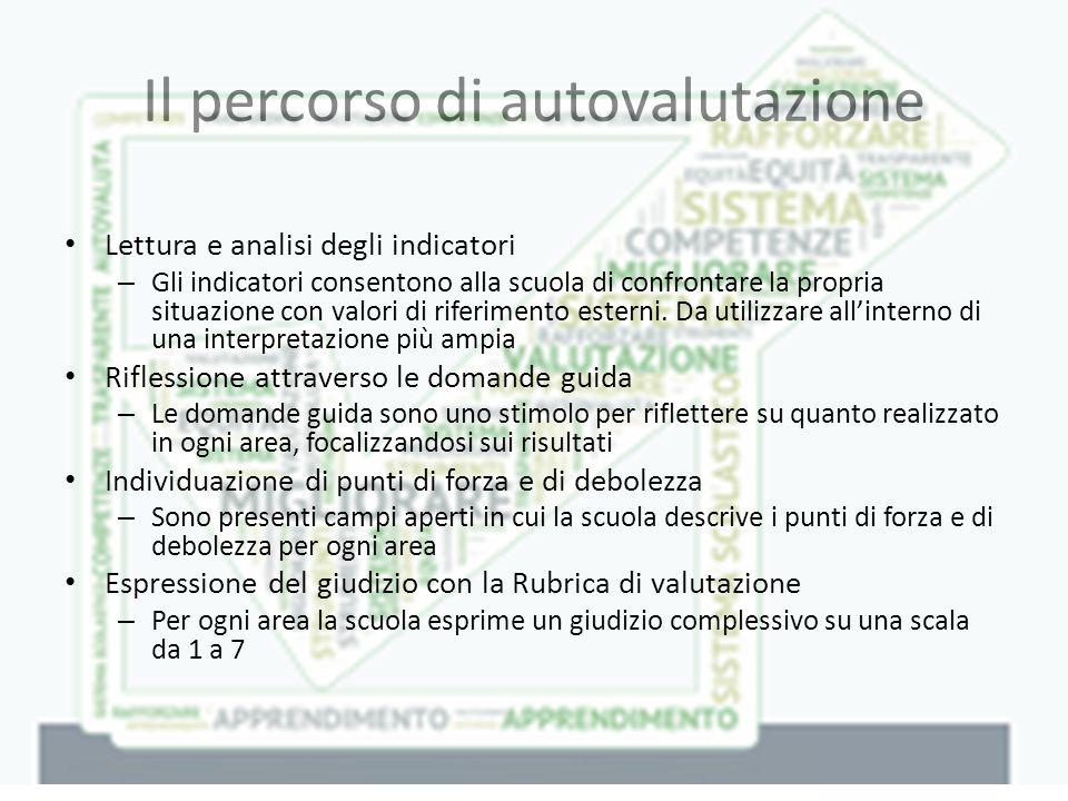 Il percorso di autovalutazione Lettura e analisi degli indicatori – Gli indicatori consentono alla scuola di confrontare la propria situazione con valori di riferimento esterni.