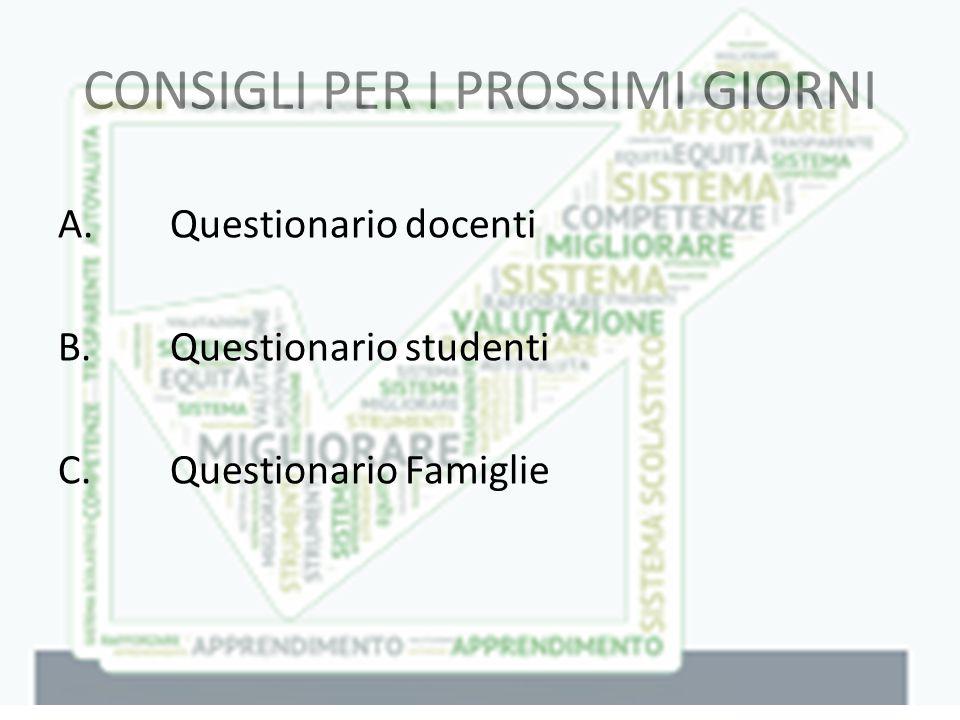 CONSIGLI PER I PROSSIMI GIORNI A. Questionario docenti B.