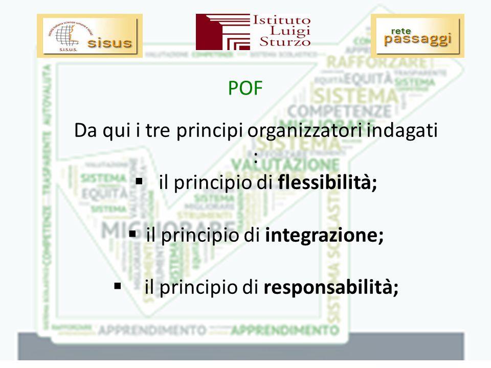 POF Da qui i tre principi organizzatori indagati :  il principio di flessibilità;  il principio di integrazione;  il principio di responsabilità;