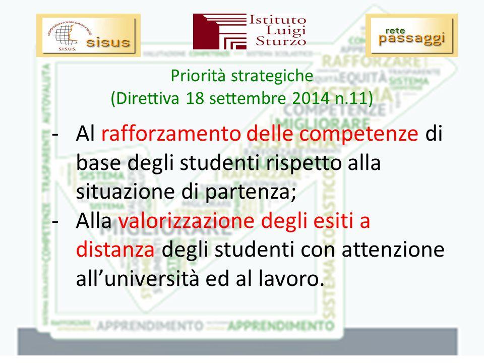 Priorità strategiche (Direttiva 18 settembre 2014 n.11) -Al rafforzamento delle competenze di base degli studenti rispetto alla situazione di partenza; -Alla valorizzazione degli esiti a distanza degli studenti con attenzione all'università ed al lavoro.
