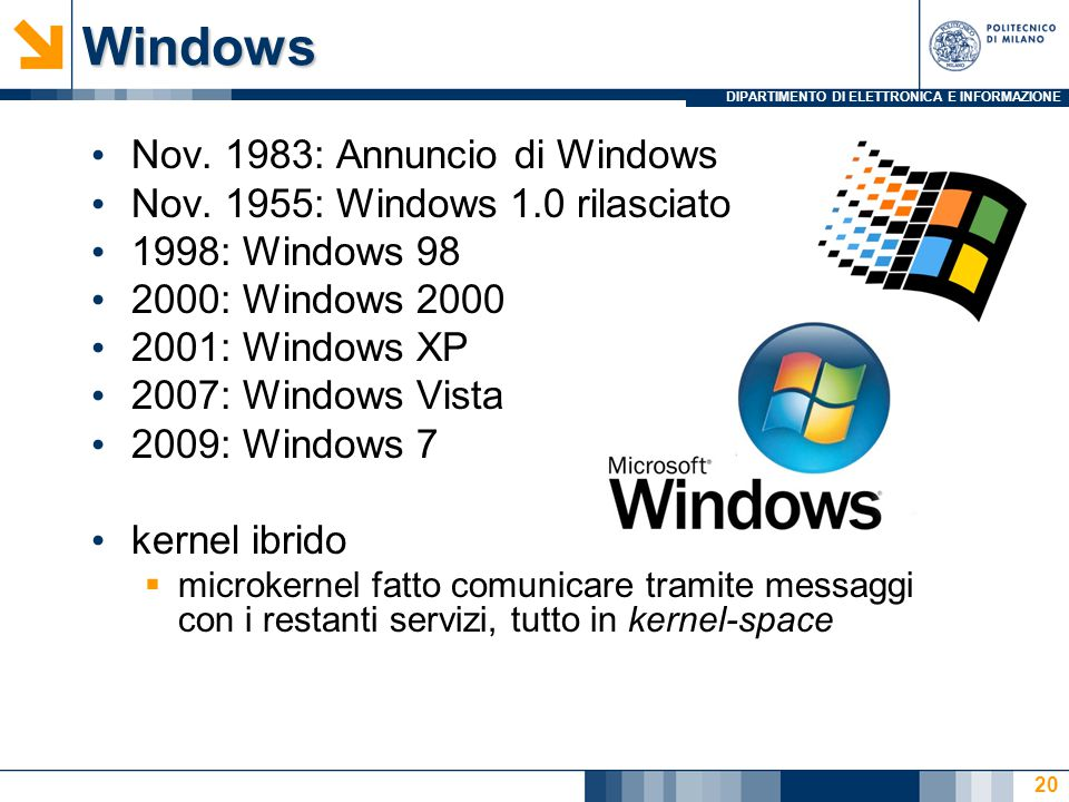 DIPARTIMENTO DI ELETTRONICA E INFORMAZIONEWindows Nov. 1983: Annuncio di Windows Nov. 1955: Windows 1.0 rilasciato 1998: Windows 98 2000: Windows 2000