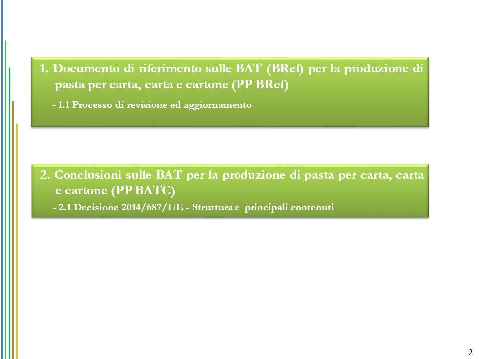 1. Documento di riferimento sulle BAT (BRef) per la produzione di pasta per carta, carta e cartone (PP BRef) - 1.1 Processo di revisione ed aggiorname