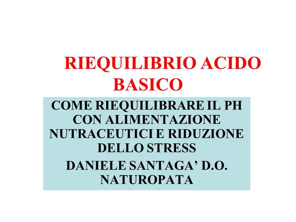 RIEQUILIBRIO ACIDO BASICO COME RIEQUILIBRARE IL PH CON ALIMENTAZIONE NUTRACEUTICI E RIDUZIONE DELLO STRESS DANIELE SANTAGA' D.O. NATUROPATA