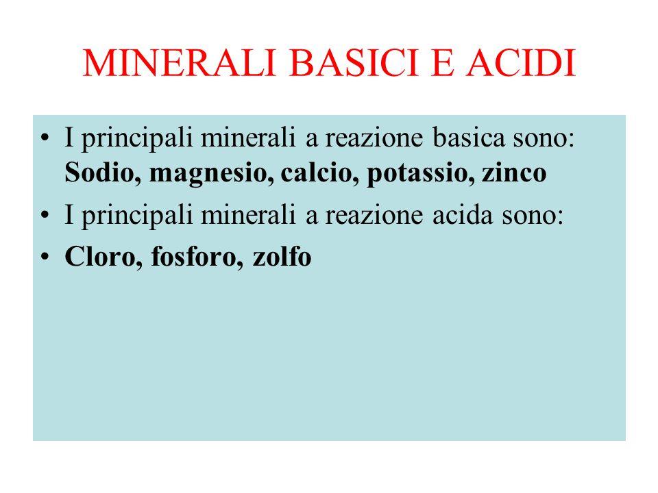 MINERALI BASICI E ACIDI I principali minerali a reazione basica sono: Sodio, magnesio, calcio, potassio, zinco I principali minerali a reazione acida