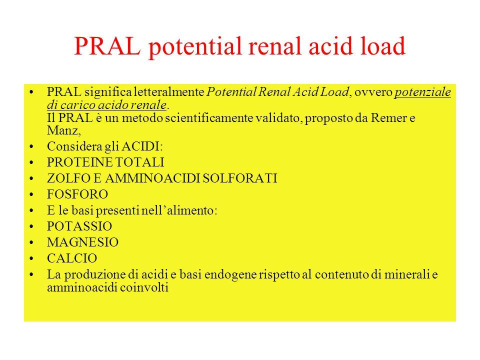 PRAL potential renal acid load PRAL significa letteralmente Potential Renal Acid Load, ovvero potenziale di carico acido renale. Il PRAL è un metodo s