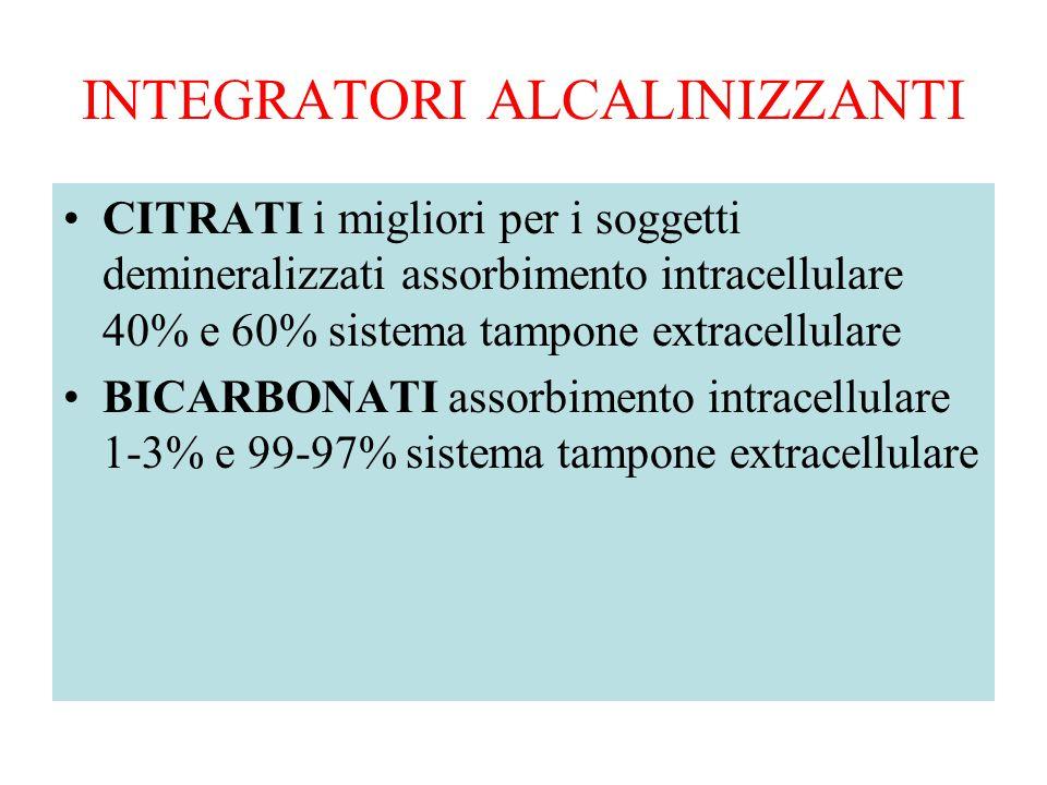 INTEGRATORI ALCALINIZZANTI CITRATI i migliori per i soggetti demineralizzati assorbimento intracellulare 40% e 60% sistema tampone extracellulare BICA
