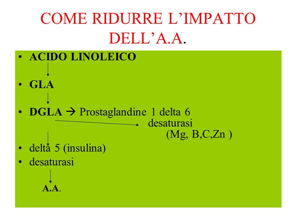 COME RIDURRE L'IMPATTO DELL'A.A. ACIDO LINOLEICO GLA DGLA  Prostaglandine 1 delta 6 desaturasi (Mg, B,C,Zn ) delta 5 (insulina) desaturasi A.A.