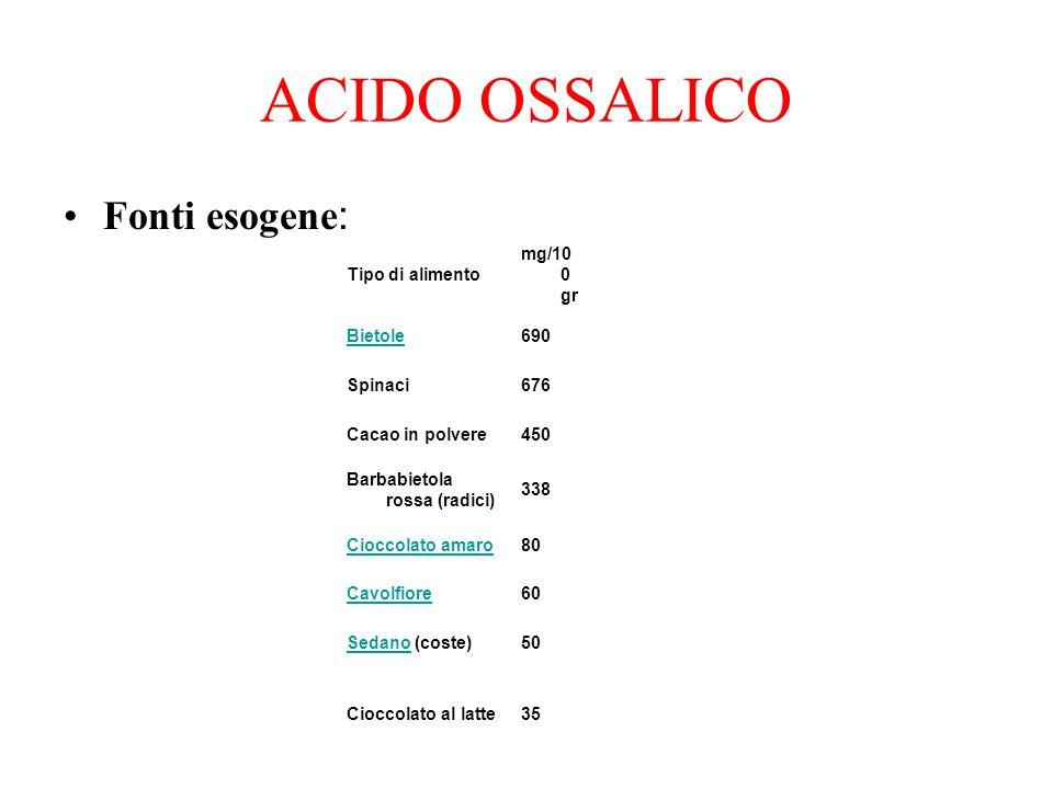 ACIDO OSSALICO Fonti esogene : Tipo di alimento mg/10 0 gr Bietole690 Spinaci676 Cacao in polvere450 Barbabietola rossa (radici) 338 Cioccolato amaro8