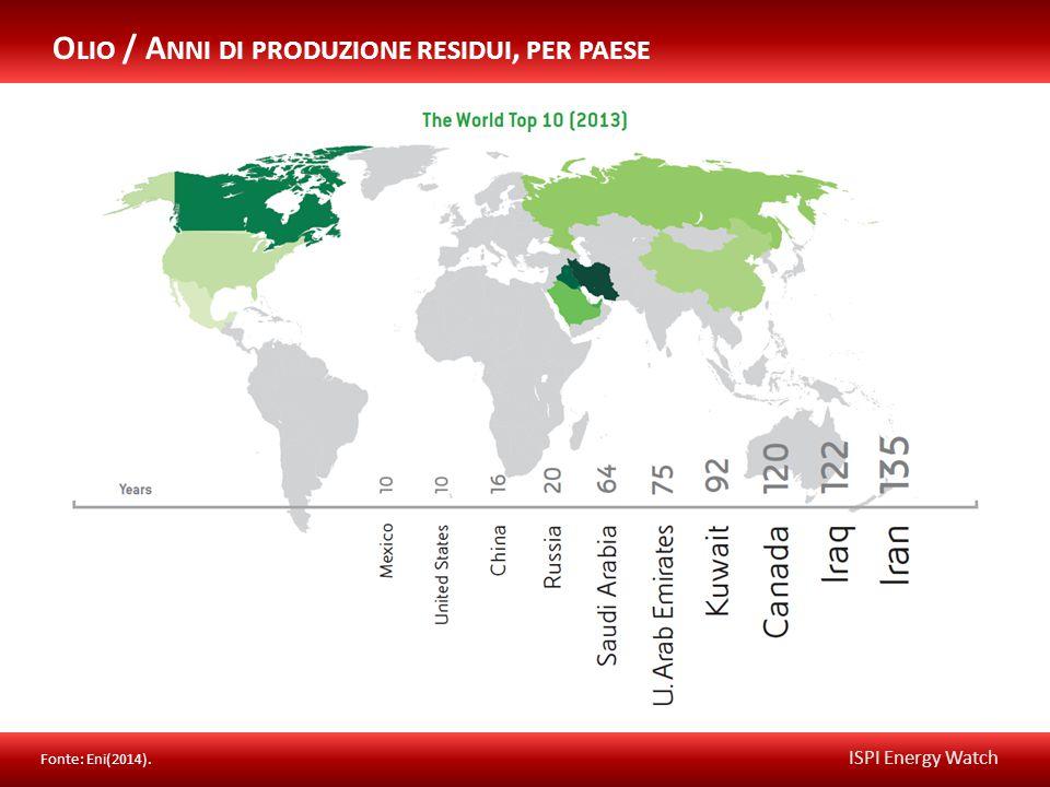 ISPI Energy Watch Fonte: Eni(2014). O LIO / A NNI DI PRODUZIONE RESIDUI, PER PAESE