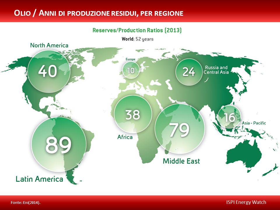 ISPI Energy Watch O LIO / A NNI DI PRODUZIONE RESIDUI, PER REGIONE Fonte: Eni(2014).