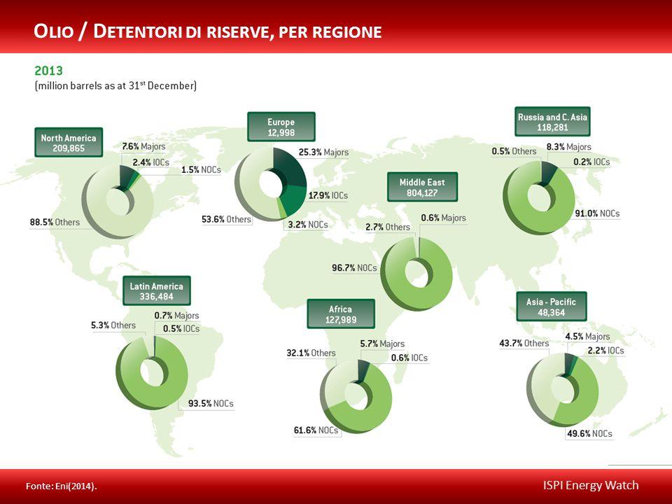 ISPI Energy Watch O LIO / D ETENTORI DI RISERVE, PER REGIONE Fonte: Eni(2014).