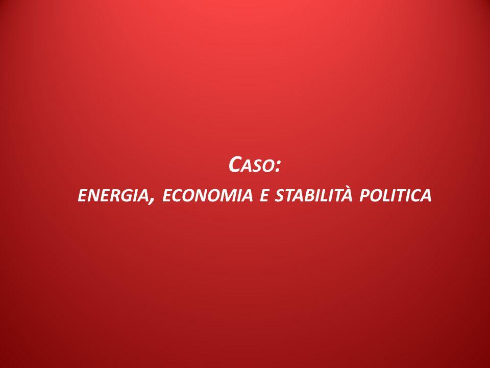 ISPI Energy Watch C ASO : ENERGIA, ECONOMIA E STABILITÀ POLITICA