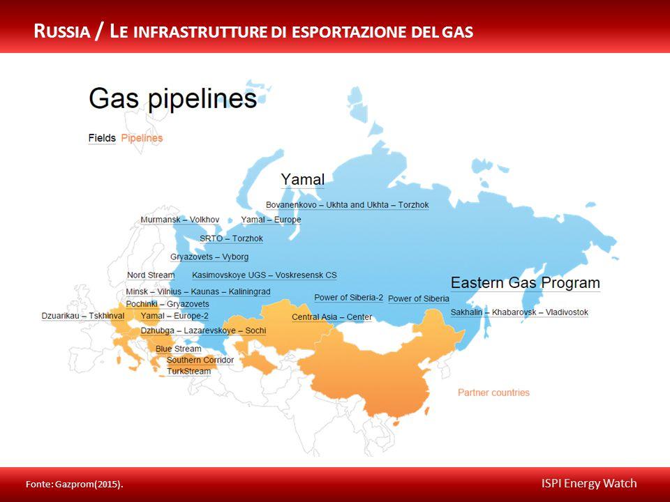 ISPI Energy Watch R USSIA / L E INFRASTRUTTURE DI ESPORTAZIONE DEL GAS Fonte: Gazprom(2015).