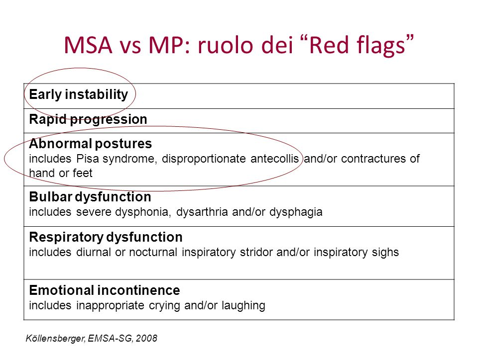 "MSA vs MP: ruolo dei ""Red flags"" Early instability Rapid progression Abnormal postures includes Pisa syndrome, disproportionate antecollis and/or cont"