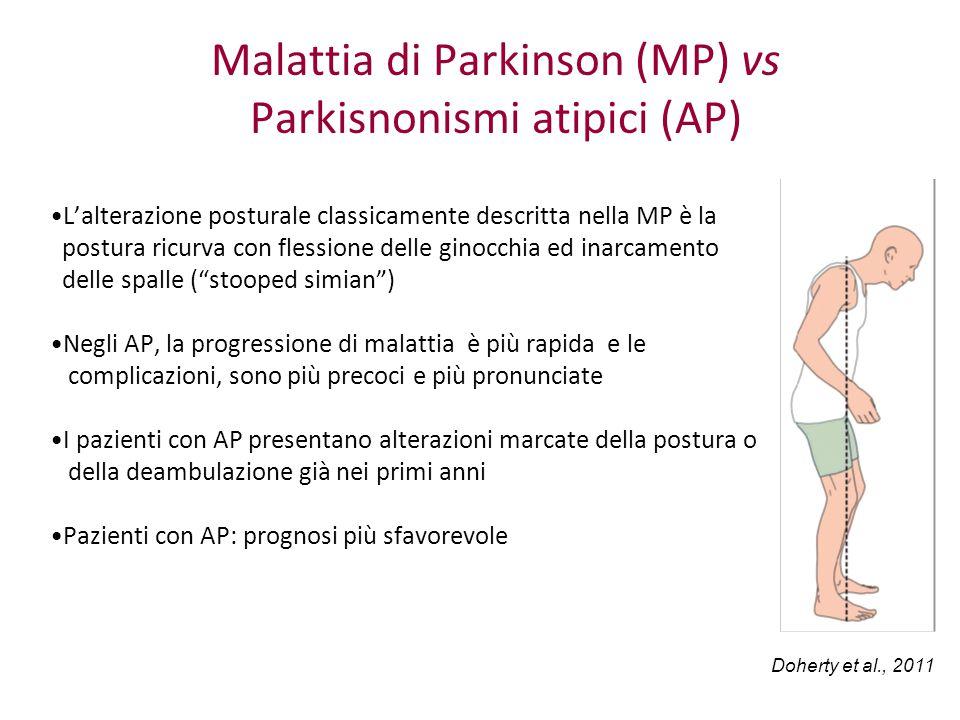Anterocollo In alcuni casi di pazienti con MP ed MSA è stato descritto un miglioramento della postura del capo dopo incremento del dosaggio della levodopa Miorilassanti (clonazepam) Tossina Botulinica (può causare disfagia!) DBS .