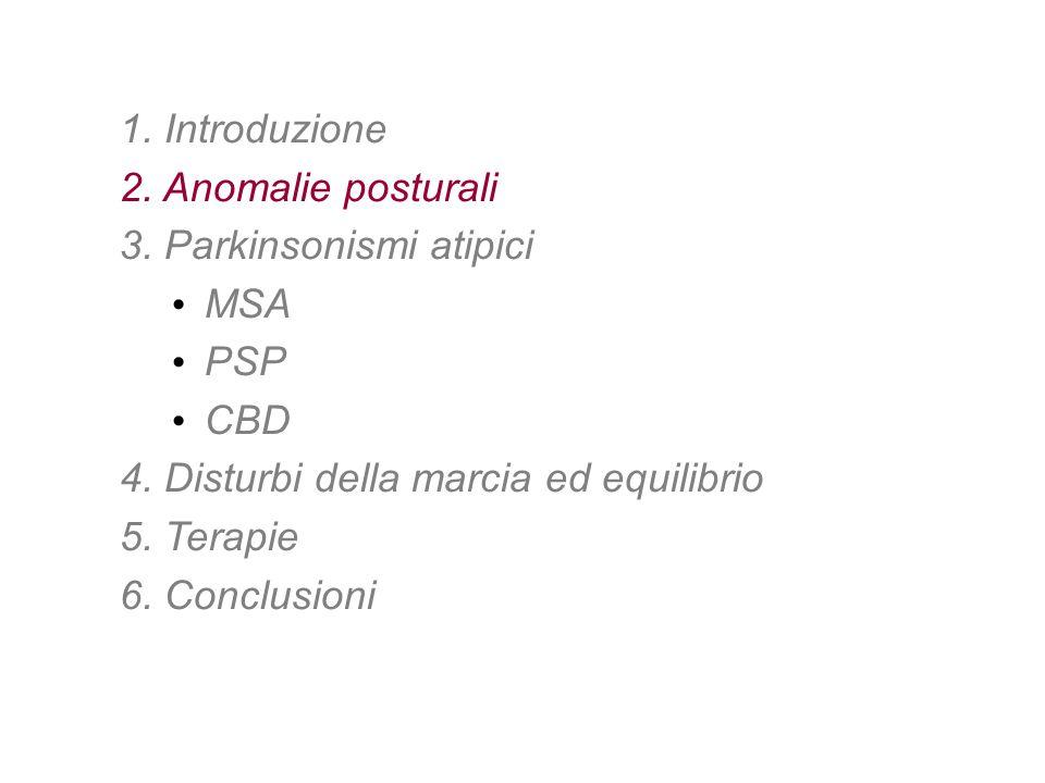 Camptocormia Anticolinergici: in pazienti < 65 Tossina Botulinica nei mm retti dell'addome, ileopsoas, o in gruppi muscolari paraspinali selezionati (?) Non costituisce ancora una specifica ed isolata indicazione alla DBS (STn / Gpi) in pazienti parkinsoniani Il nucleo peduncolopotino (PPN) è un altro sito potenziale anche se vi è maggiore evidenza per il trattamento del freezing e della instabilità posturale