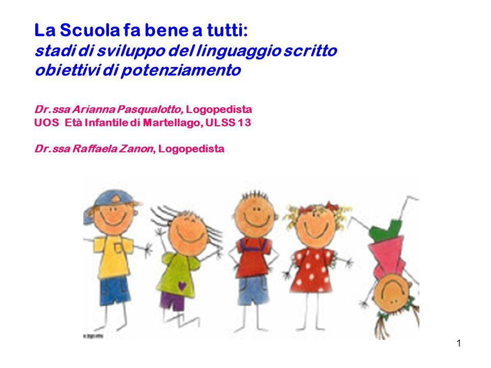 1 La Scuola fa bene a tutti: stadi di sviluppo del linguaggio scritto obiettivi di potenziamento Dr.ssa Arianna Pasqualotto, Logopedista UOS Età Infan