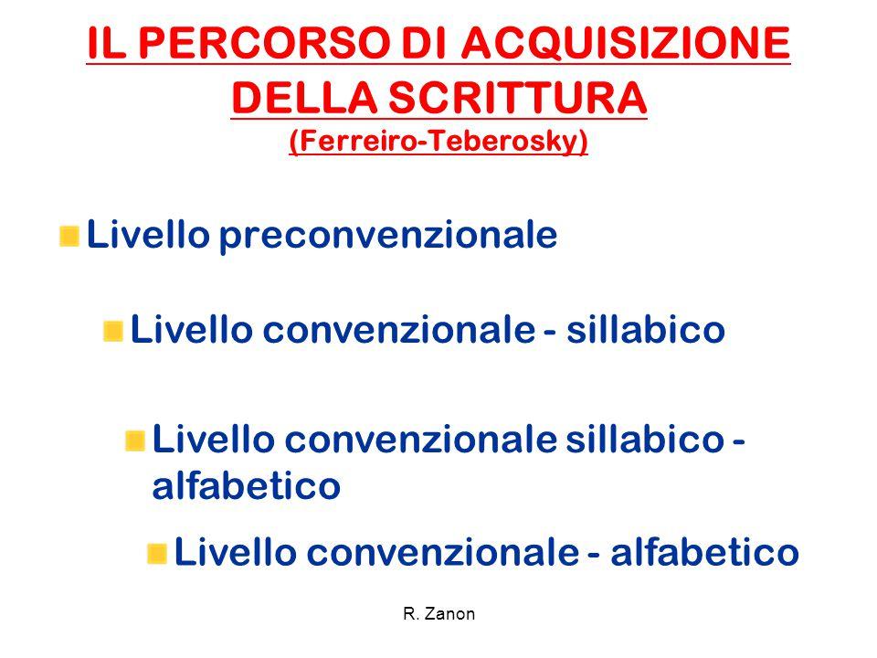 IL PERCORSO DI ACQUISIZIONE DELLA SCRITTURA (Ferreiro-Teberosky) Livello preconvenzionale Livello convenzionale - sillabico Livello convenzionale sill