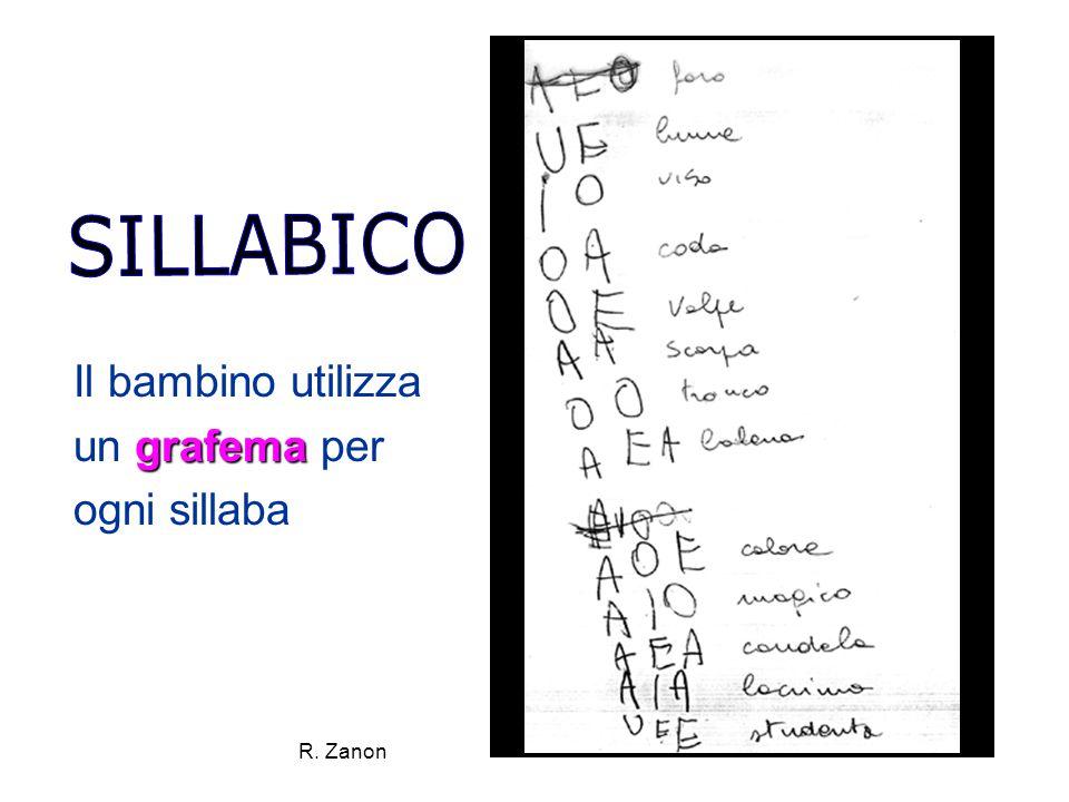 Il bambino utilizza grafema un grafema per ogni sillaba R. Zanon