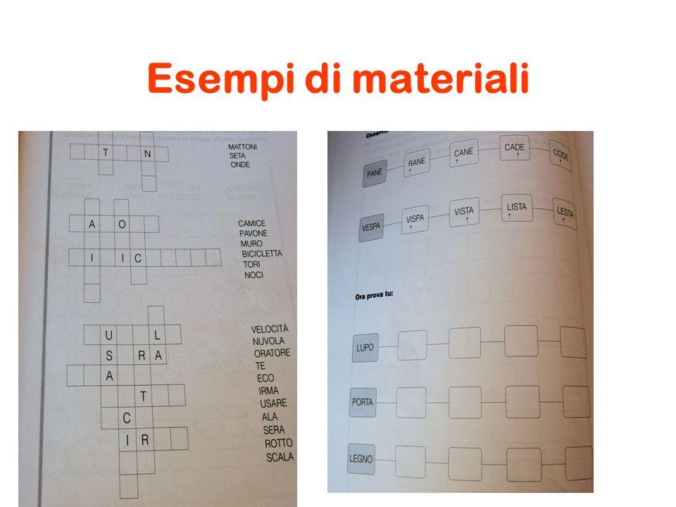 Esempi di materiali