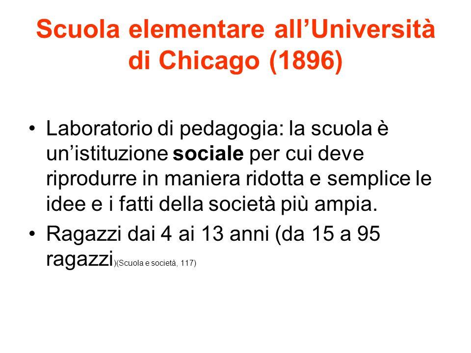 Scuola elementare all'Università di Chicago (1896) Laboratorio di pedagogia: la scuola è un'istituzione sociale per cui deve riprodurre in maniera rid