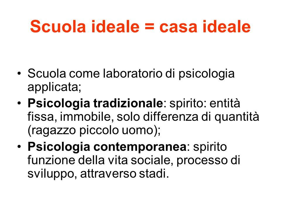 Scuola ideale = casa ideale Scuola come laboratorio di psicologia applicata; Psicologia tradizionale: spirito: entità fissa, immobile, solo differenza