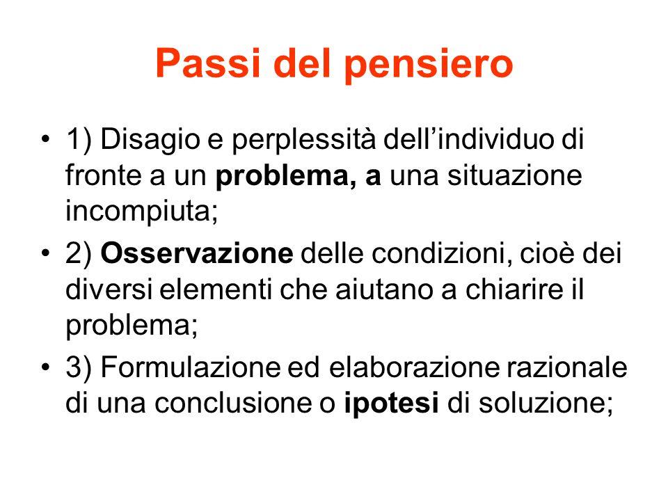 Passi del pensiero 1) Disagio e perplessità dell'individuo di fronte a un problema, a una situazione incompiuta; 2) Osservazione delle condizioni, cio