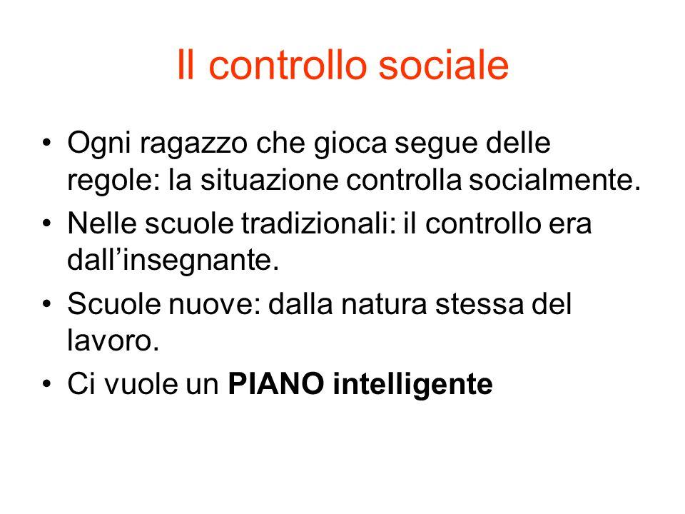 Il controllo sociale Ogni ragazzo che gioca segue delle regole: la situazione controlla socialmente. Nelle scuole tradizionali: il controllo era dall'