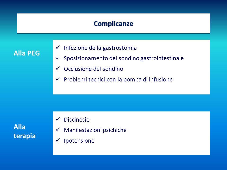 Complicanze Infezione della gastrostomia Sposizionamento del sondino gastrointestinale Occlusione del sondino Problemi tecnici con la pompa di infusio