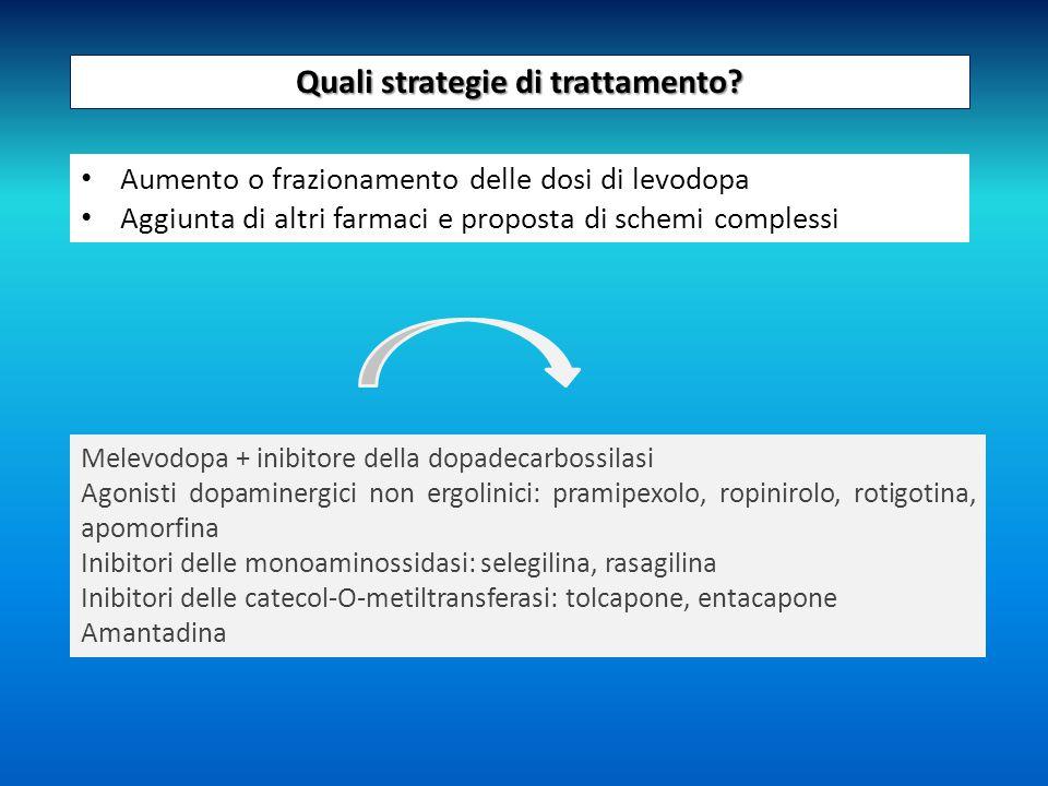 Quali strategie di trattamento? Aumento o frazionamento delle dosi di levodopa Aggiunta di altri farmaci e proposta di schemi complessi Melevodopa + i