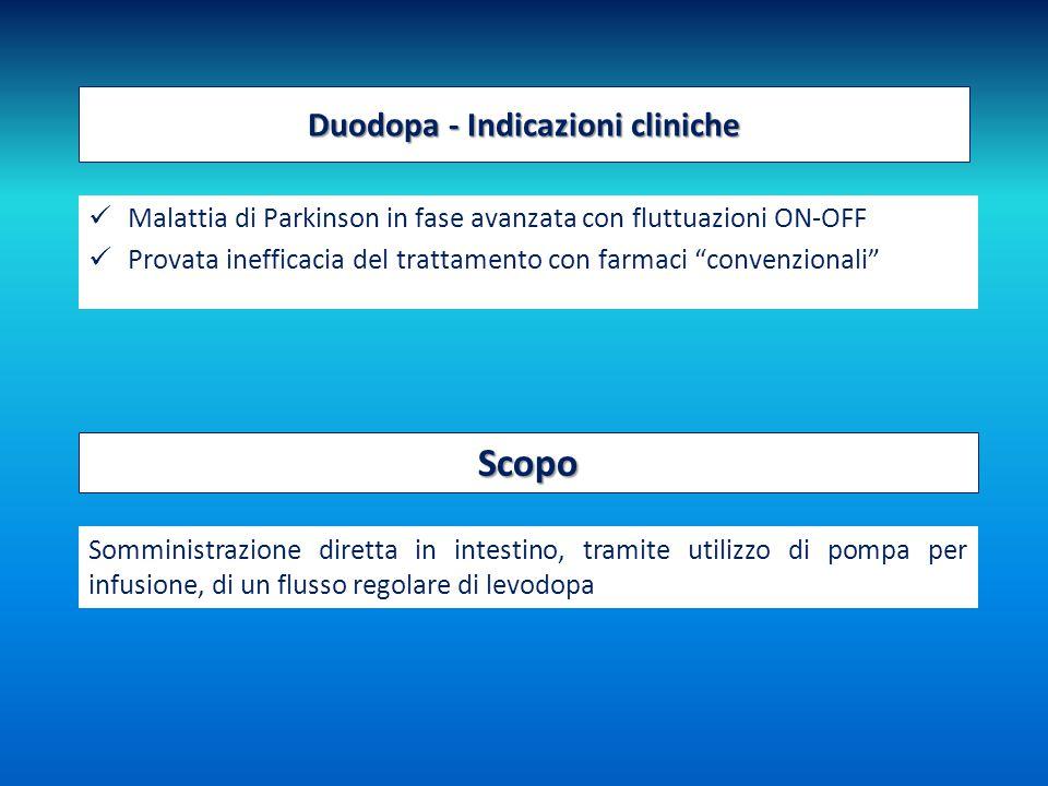 """Duodopa - Indicazioni cliniche Malattia di Parkinson in fase avanzata con fluttuazioni ON-OFF Provata inefficacia del trattamento con farmaci """"convenz"""