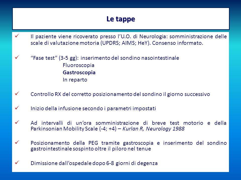 Le tappe Il paziente viene ricoverato presso l'U.O. di Neurologia: somministrazione delle scale di valutazione motoria (UPDRS; AIMS; HeY). Consenso in