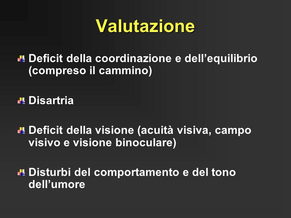 Valutazione Deficit della coordinazione e dell'equilibrio (compreso il cammino) Disartria Deficit della visione (acuità visiva, campo visivo e visione